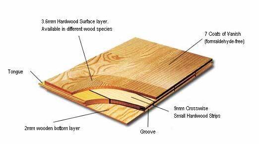 Engineered Wood Floor Construction